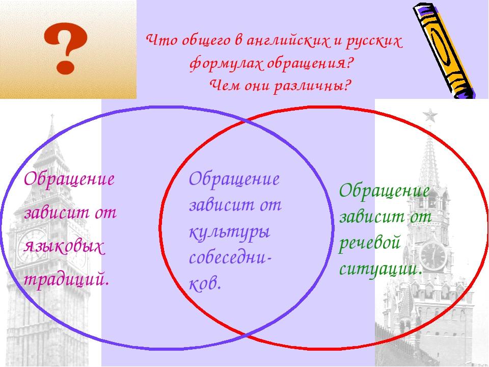 Что общего в английских и русских формулах обращения? Чем они различны? Обращ...