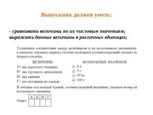 Выпускник должен уметь: - сравнивать величины по их числовым значениям; выраж