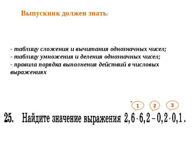 - таблицу сложения и вычитания однозначных чисел; - таблицу умножения и делен...