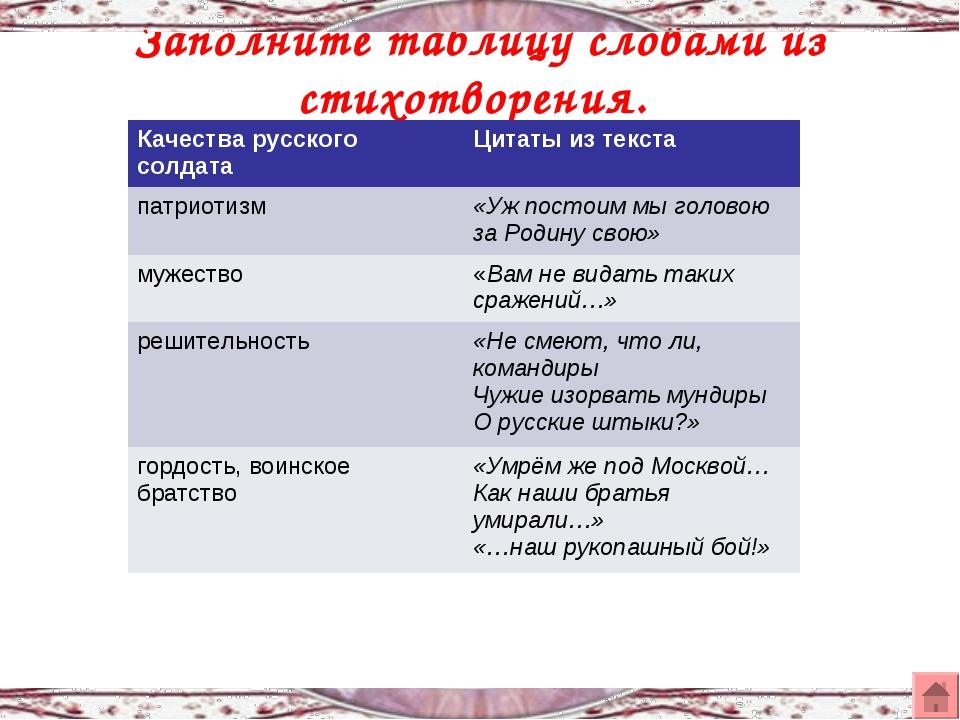 Заполните таблицу словами из стихотворения.    Качества русского солдата...