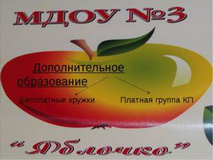 Дополнительное образование Бесплатные кружки Платная группа КП
