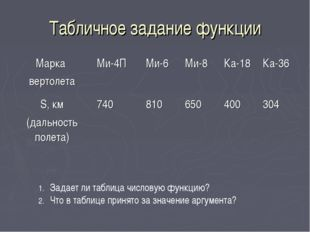 Табличное задание функции Задает ли таблица числовую функцию? Что в таблице п