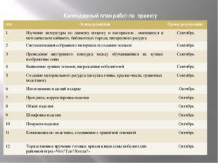 Календарный план работ по проекту п\п Этапы развития Сроки реализации 1 Изуче