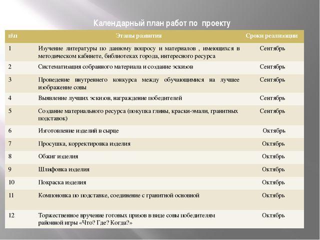 Календарный план работ по проекту п\п Этапы развития Сроки реализации 1 Изуче...