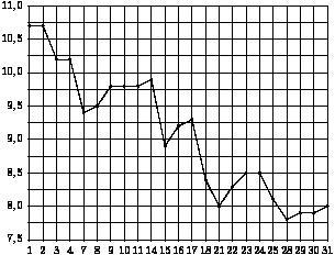 http://math.reshuege.ru/pics/22.eps