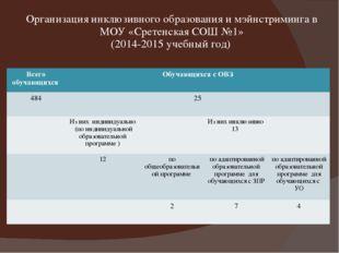 Организация инклюзивного образования и мэйнстриминга в МОУ «Сретенская СОШ №1