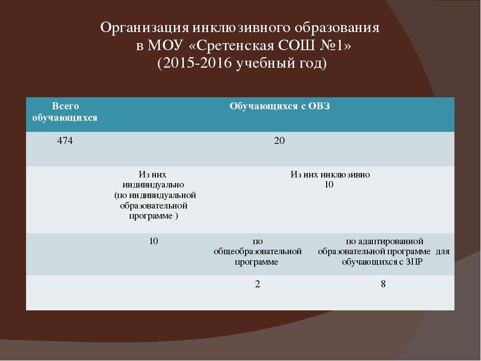 Организация инклюзивного образования в МОУ «Сретенская СОШ №1» (2015-2016 уче...