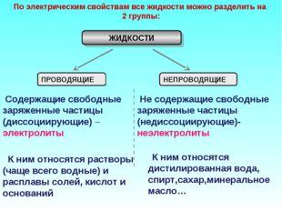По электрическим свойствам все жидкости можно разделить на 2 группы: ЖИДКОСТИ