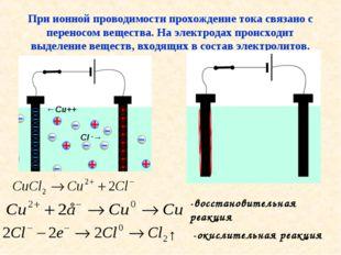 При ионной проводимости прохождение тока связано с переносом вещества. На эле