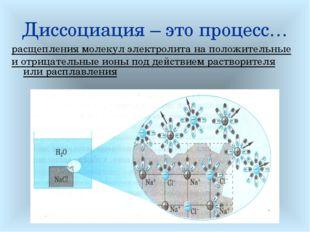 © Акимцева А.С. 2008 Диссоциация – это процесс… расщепления молекул электроли