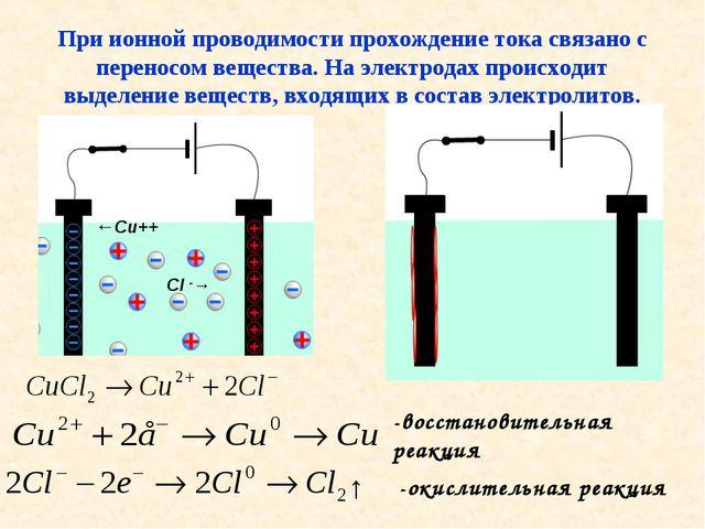 При ионной проводимости прохождение тока связано с переносом вещества. На эле...