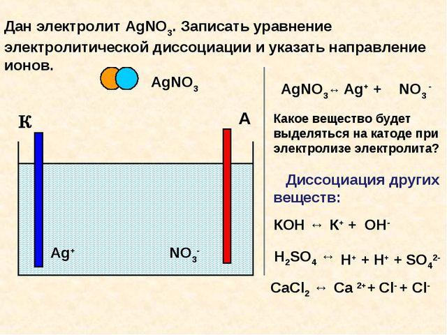 К А Дан электролит AgNО3. Записать уравнение электролитической диссоциации и...