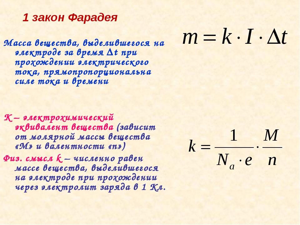 1 закон Фарадея Масса вещества, выделившегося на электроде за время Δt при п...