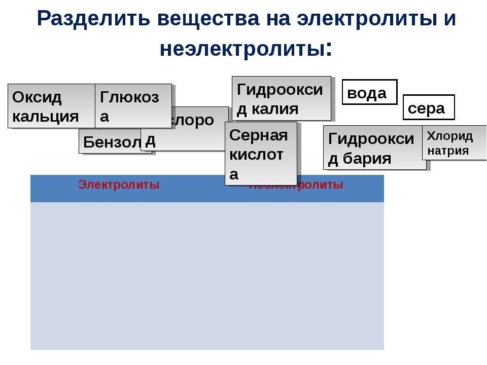 Разделить вещества на электролиты и неэлектролиты: Оксид кальция Бензол Кисло...