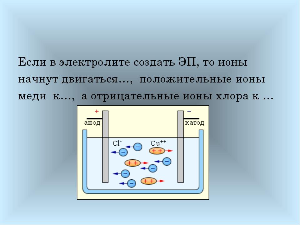 Если в электролите создать ЭП, то ионы начнут двигаться…, положительные ионы...