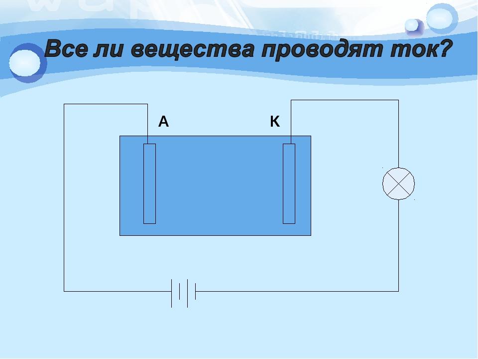 Почему электрическая проводимость полупроводников