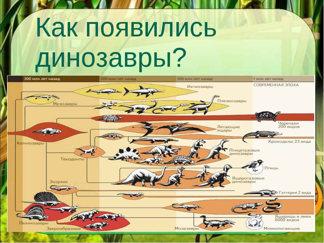 Как появились динозавры?
