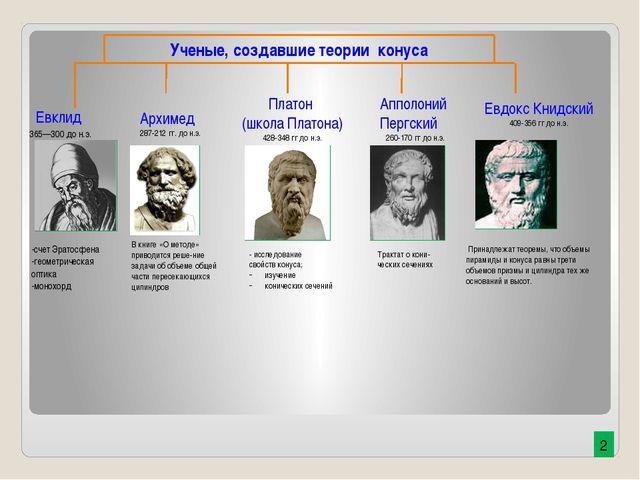 Архимед 287-212 гг. до н.э. Платон (школа Платона) 428-348 гг до н.э. Ученые,...