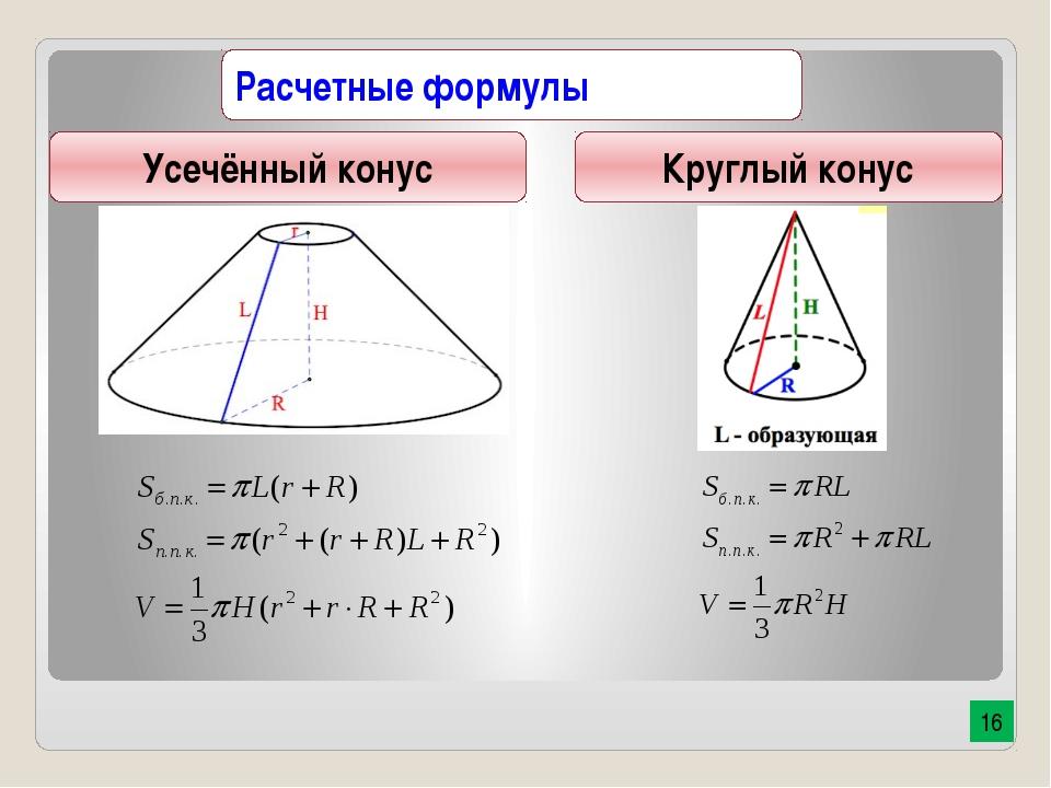 16 Расчетные формулы Круглый конус Усечённый конус