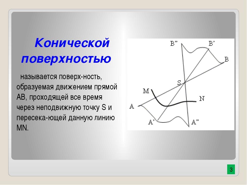 Конической поверхностью называется поверх-ность, образуемая движением прямой...