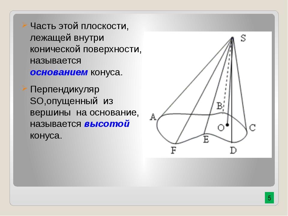 Часть этой плоскости, лежащей внутри конической поверхности, называется основ...