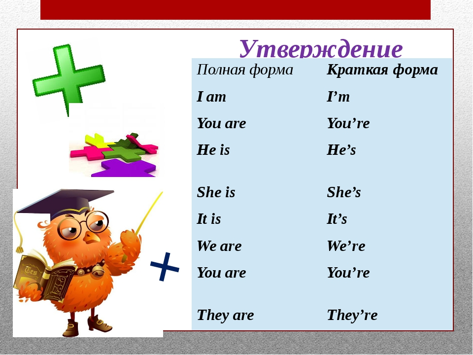 Вопрос ? ? Am I? Are you? Is he? Is she? Is it? Are we? Are you? Are they
