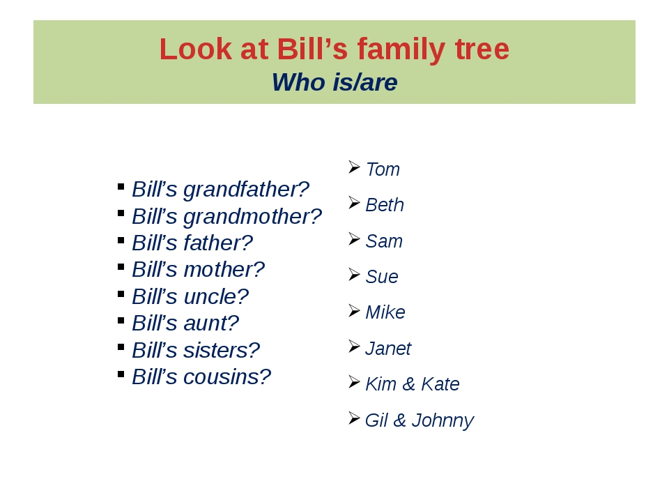 Look at Bill's family tree Who is/are Tom Beth Sam Sue Mike Janet Kim & Kate...