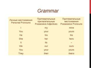 Grammar Личные местоименияPersonal Pronouns Притяжательные прилагательные Po