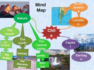 Mind Map Chile Nature Capital Location South America Santiago The south The C