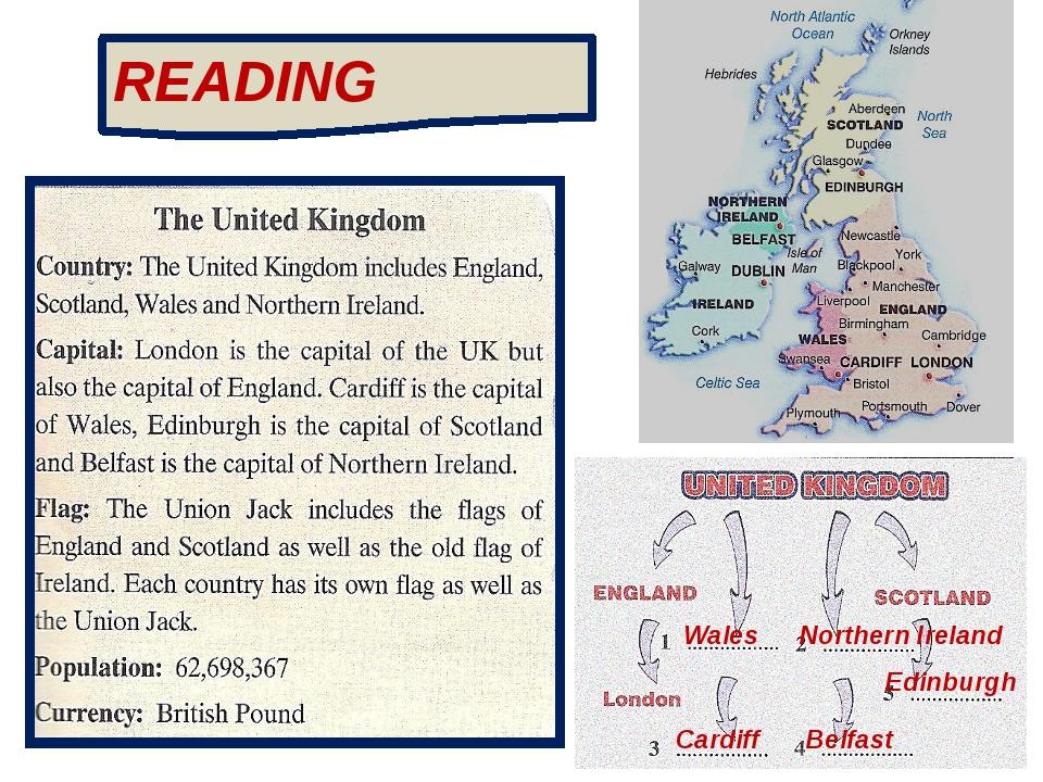 Wales Northern Ireland Cardiff Belfast Edinburgh READING