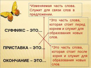 СУФФИКС – ЭТО… ПРИСТАВКА – ЭТО… ОКОНЧАНИЕ – ЭТО… *Изменяемая часть слова. Слу