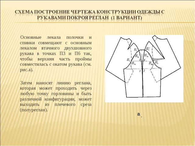 Основные лекала полочки и спинки совмещают с основным лекалом втачного двухшо...