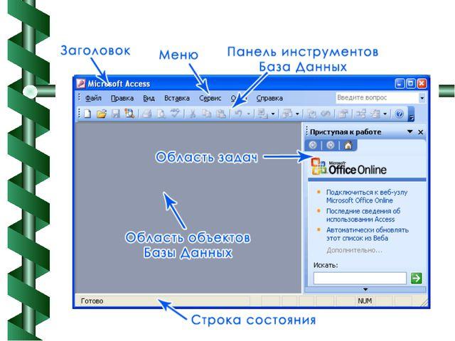 Стандартное окно MS Access