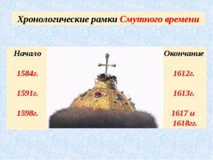 Начало 1584г. 1591г. 1598г. Окончание 1612г. 1613г. 1617 и 1618гг. Хронологич