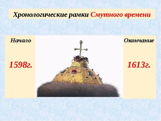 Начало 1598г. Окончание 1613г. Хронологические рамки Смутного времени