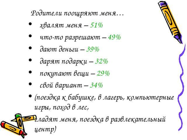 Родители поощряют меня… хвалят меня – 51% что-то разрешают – 49% дают деньги...