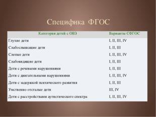 Специфика ФГОС Категория детей с ОВЗ Варианты СФГОС Глухие дети I, II, III, I