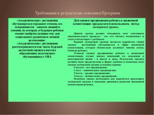 Требования к результатам освоения Программ «Академические» достижения обучаю
