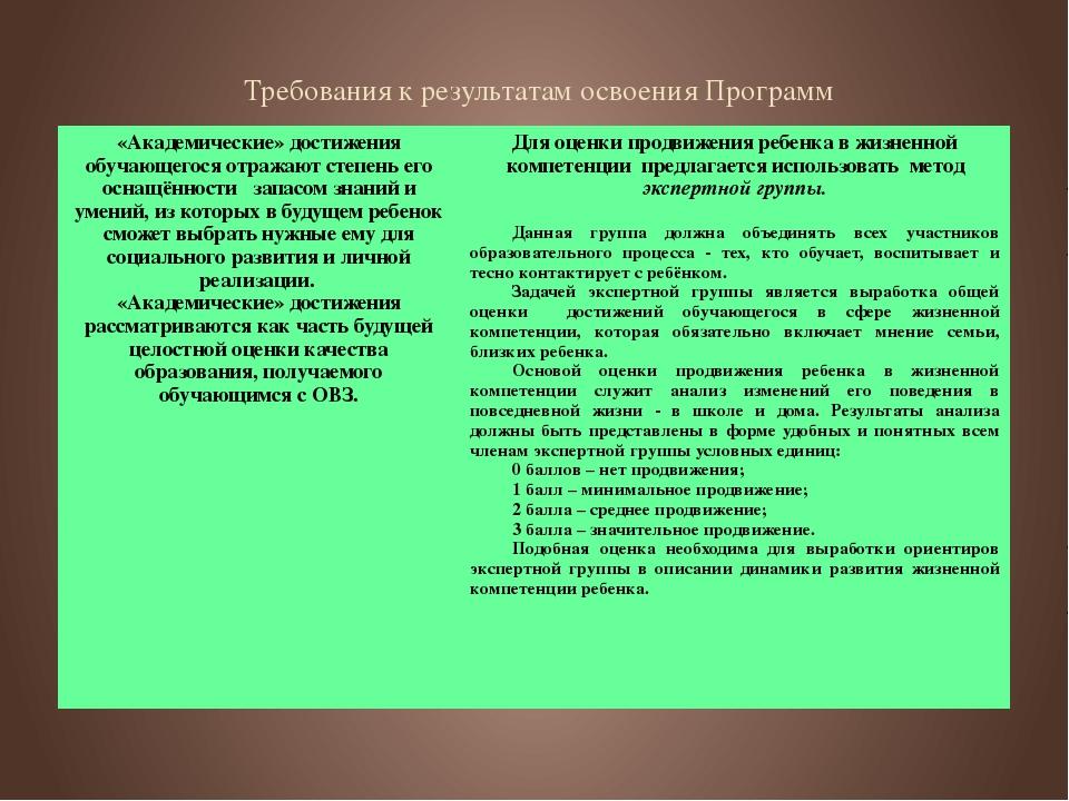Требования к результатам освоения Программ «Академические» достижения обучаю...