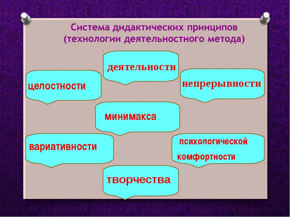 деятельности целостности непрерывности минимакса психологической комфортност...