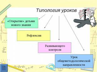 Типология уроков «Открытие» детьми нового знания Рефлексия Развивающего конт