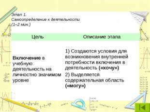 Этап 1. Самоопределение к деятельности (1–2 мин.) ЦельОписание этапа Включен
