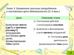Этап 3. Выявление причины затруднения и постановка цели деятельности (3–4 мин