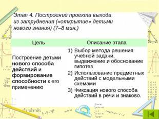Этап 4. Построение проекта выхода из затруднения («открытие» детьми нового зн