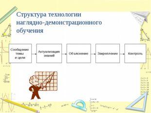 Сообщение темы и цели Актуализация знаний Объяснение Закрепление Контроль Стр