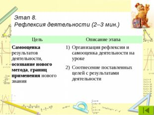 Этап 8. Рефлексия деятельности (2–3 мин.) ЦельОписание этапа Самооценка резу