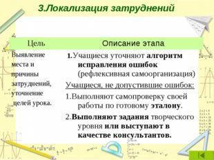 3.Локализация затруднений ЦельОписание этапа Выявление места и причины затру