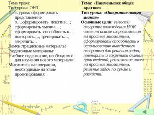 Тема урока: Тип урока: ОНЗ Цель урока: сформировать представление о…,сформиро