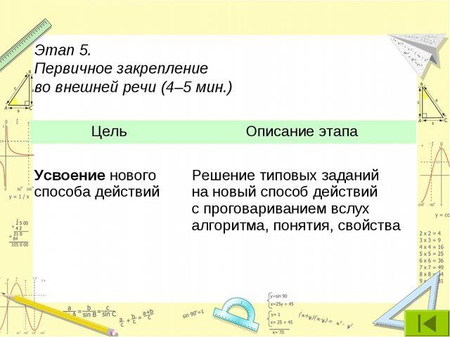 Этап 5. Первичное закрепление во внешней речи (4–5 мин.) ЦельОписание этапа...