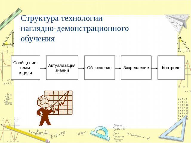 Сообщение темы и цели Актуализация знаний Объяснение Закрепление Контроль Стр...